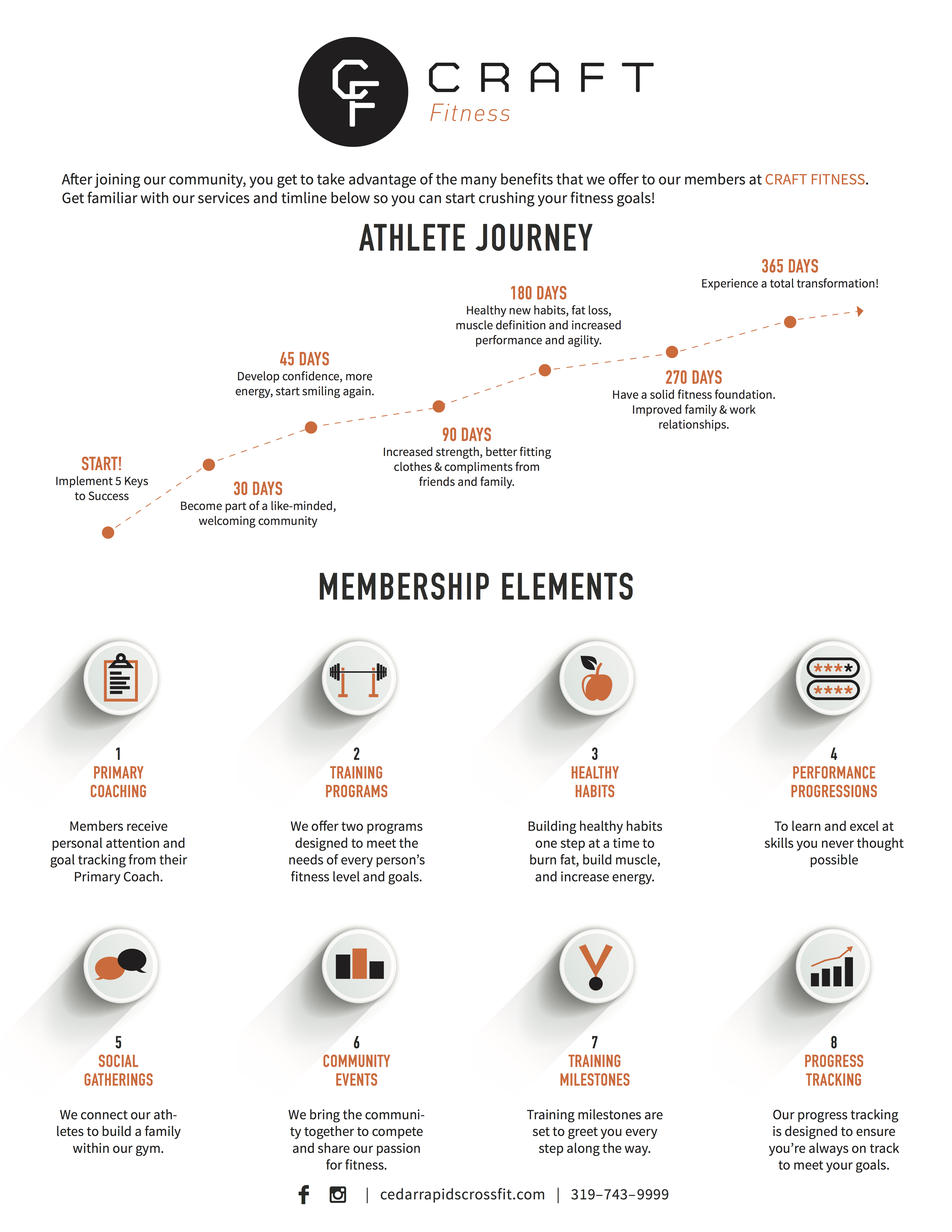Athlete Journey copy