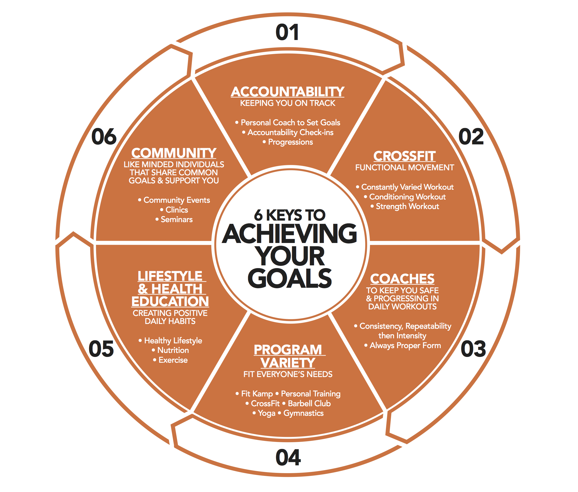 CRCF Goals Wheel_Orange 4 copy